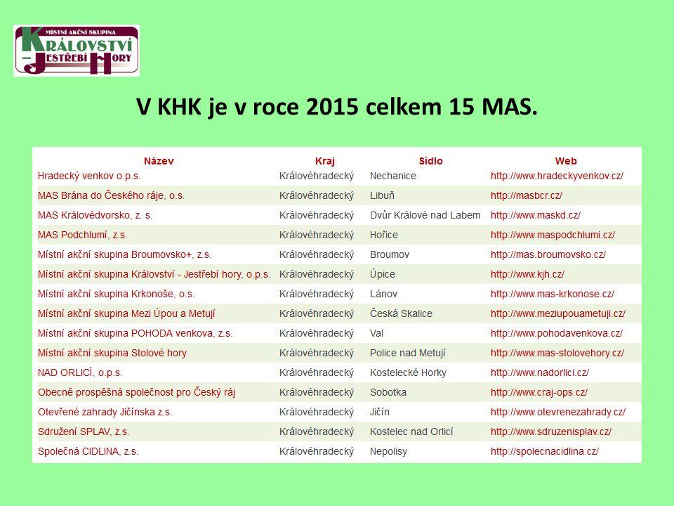 V KHK je v roce 2015 celkem 15 MAS. Kolik nás je 14 MAS