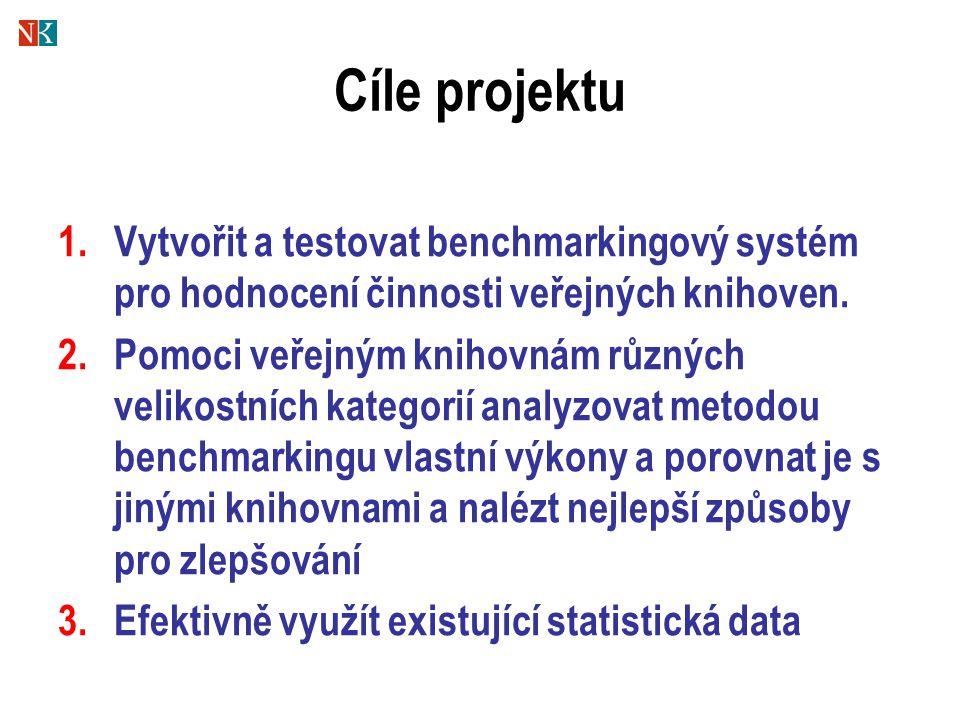 Cíle projektu 1.Vytvořit a testovat benchmarkingový systém pro hodnocení činnosti veřejných knihoven.
