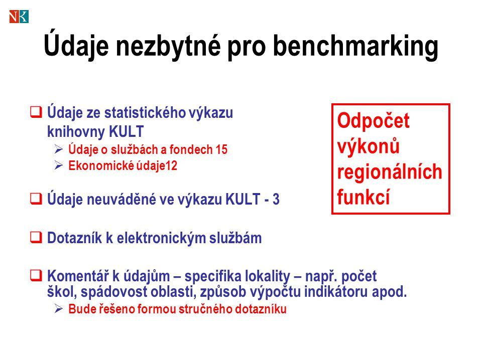 Údaje nezbytné pro benchmarking  Údaje ze statistického výkazu knihovny KULT  Údaje o službách a fondech 15  Ekonomické údaje12  Údaje neuváděné ve výkazu KULT - 3  Dotazník k elektronickým službám  Komentář k údajům – specifika lokality – např.
