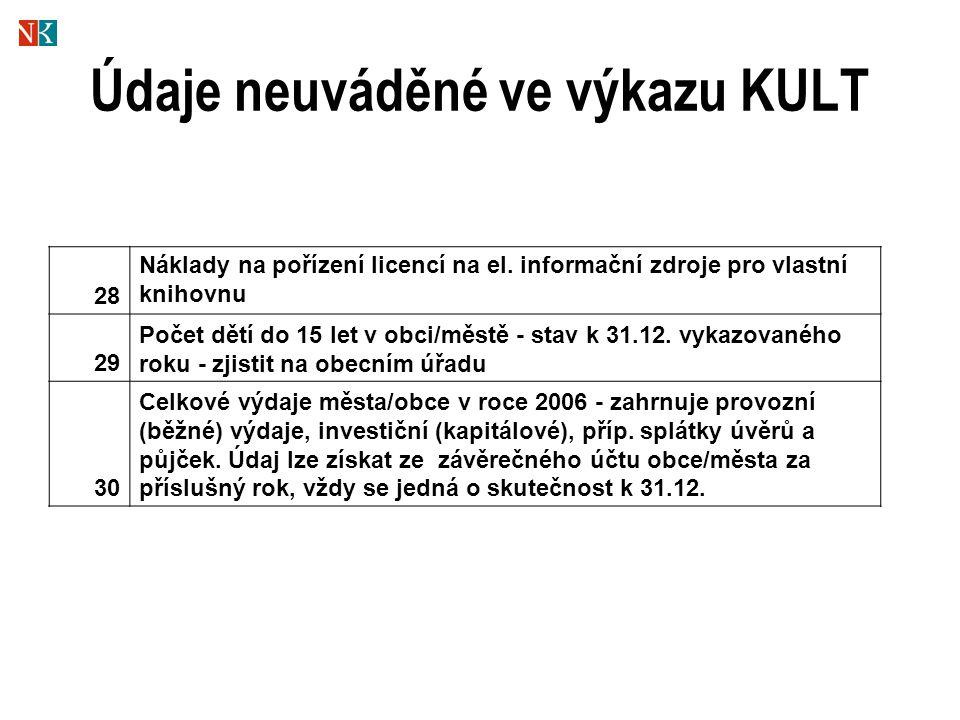 Údaje neuváděné ve výkazu KULT 28 Náklady na pořízení licencí na el.