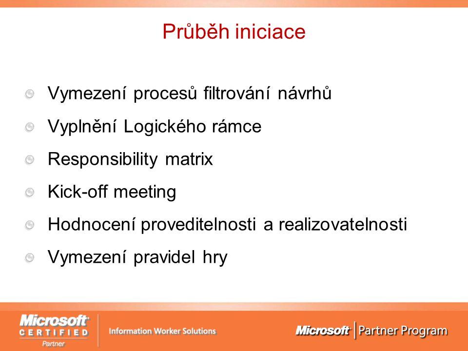 Logický rámec Popis projektuMetrikaZdroj datRiziko VizeJak poznám dosažení vize.