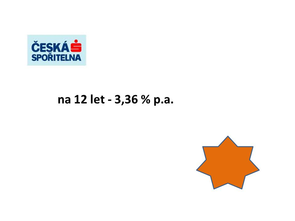 na 12 let - 3,36 % p.a.