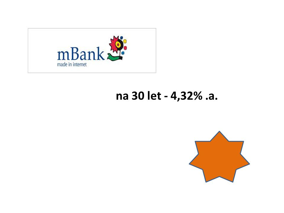 3,19% p.a. na 25 let – 5,28% p.a.