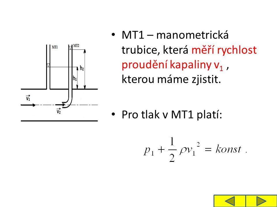 MT1 – manometrická trubice, která měří rychlost proudění kapaliny v 1, kterou máme zjistit.