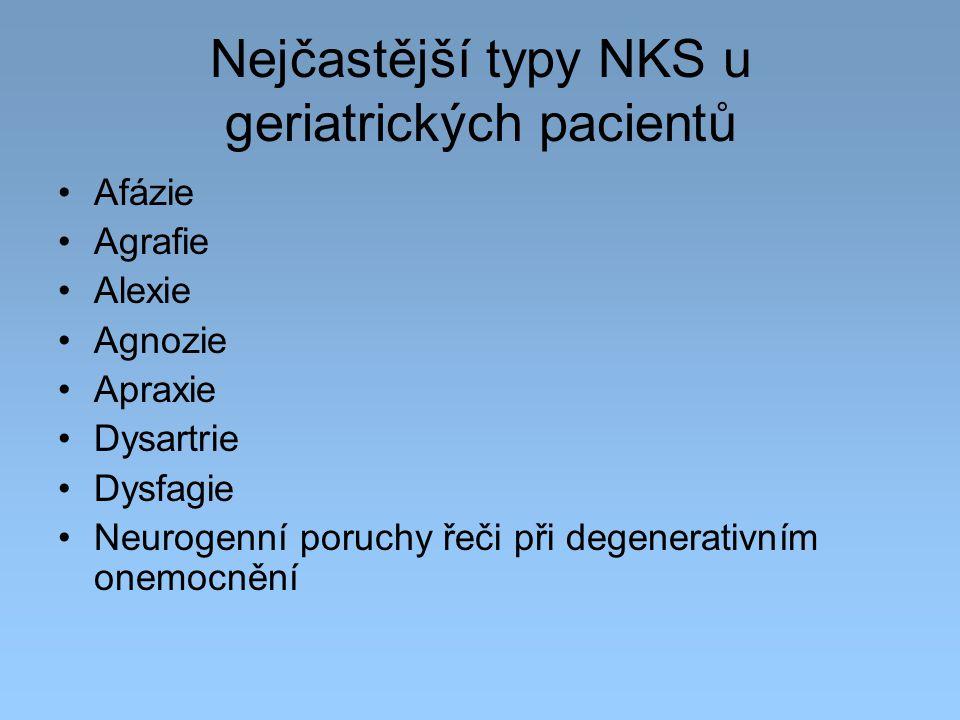 Nejčastější typy NKS u geriatrických pacientů Afázie Agrafie Alexie Agnozie Apraxie Dysartrie Dysfagie Neurogenní poruchy řeči při degenerativním onem