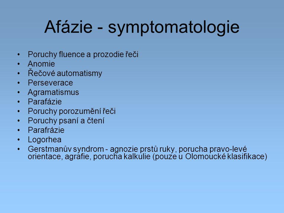 Afázie - symptomatologie Poruchy fluence a prozodie řeči Anomie Řečové automatismy Perseverace Agramatismus Parafázie Poruchy porozumění řeči Poruchy