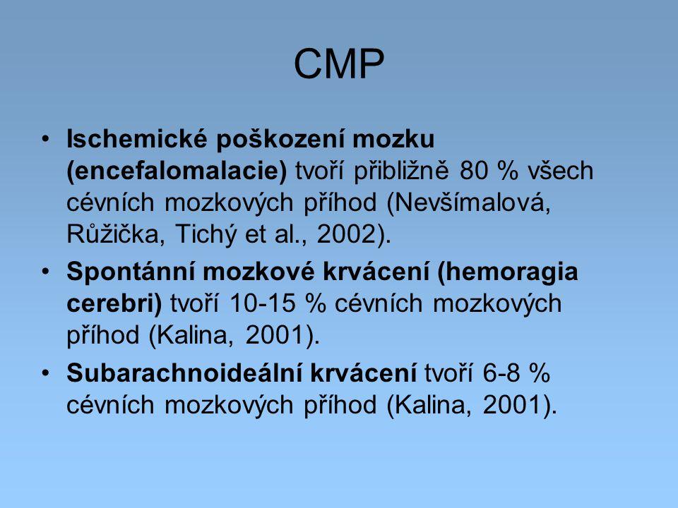 CMP Ischemické poškození mozku (encefalomalacie) tvoří přibližně 80 % všech cévních mozkových příhod (Nevšímalová, Růžička, Tichý et al., 2002). Spont