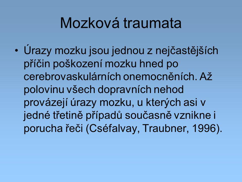 Traumata mozku Primární poškození mozku traumatem A)Otřes mozku (commotio cerebri) B)Zhmoždění mozku (contusio cerebri) Sekundární poškození mozku traumatem Epidurální hematom Subdurální hematom Poúrazová subarachnoideální hemoragie