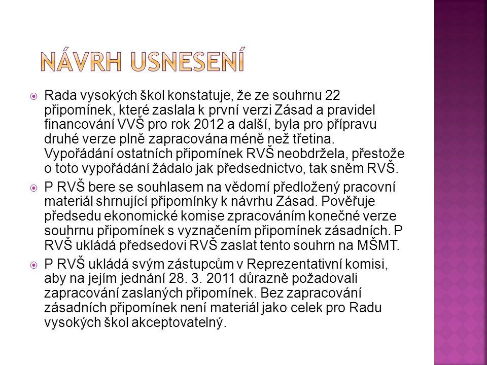  Rada vysokých škol konstatuje, že ze souhrnu 22 připomínek, které zaslala k první verzi Zásad a pravidel financování VVŠ pro rok 2012 a další, byla pro přípravu druhé verze plně zapracována méně než třetina.