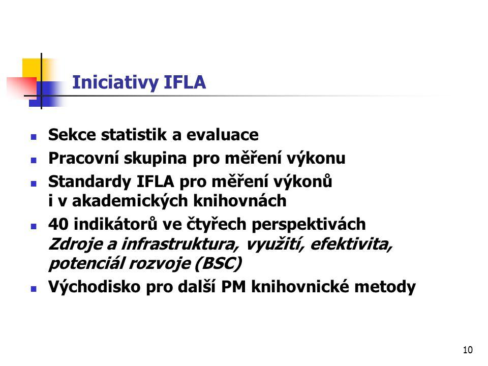 10 Iniciativy IFLA Sekce statistik a evaluace Pracovní skupina pro měření výkonu Standardy IFLA pro měření výkonů i v akademických knihovnách 40 indikátorů ve čtyřech perspektivách Zdroje a infrastruktura, využití, efektivita, potenciál rozvoje (BSC) Východisko pro další PM knihovnické metody