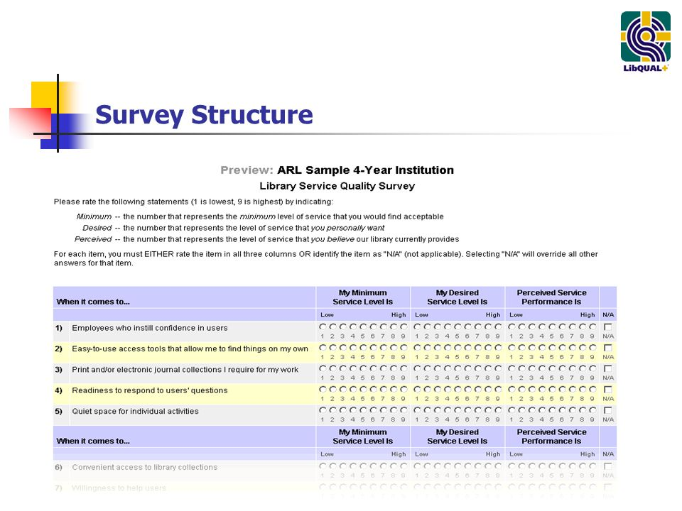 Survey Structure