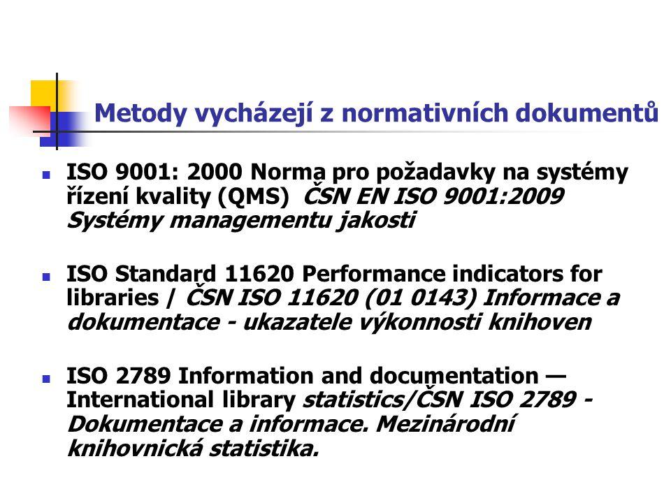 Metody vycházejí z normativních dokumentů ISO 9001: 2000 Norma pro požadavky na systémy řízení kvality (QMS) ČSN EN ISO 9001:2009 Systémy managementu jakosti ISO Standard 11620 Performance indicators for libraries / ČSN ISO 11620 (01 0143) Informace a dokumentace - ukazatele výkonnosti knihoven ISO 2789 Information and documentation — International library statistics/ČSN ISO 2789 - Dokumentace a informace.