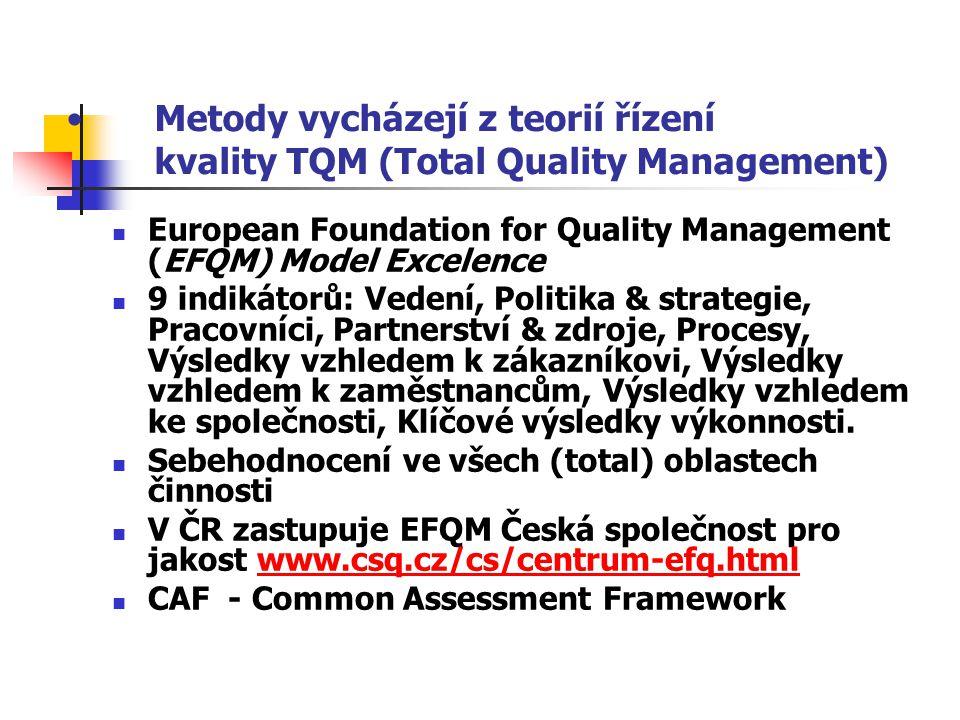 Metody vycházejí z teorií řízení kvality TQM (Total Quality Management) European Foundation for Quality Management (EFQM) Model Excelence 9 indikátorů: Vedení, Politika & strategie, Pracovníci, Partnerství & zdroje, Procesy, Výsledky vzhledem k zákazníkovi, Výsledky vzhledem k zaměstnancům, Výsledky vzhledem ke společnosti, Klíčové výsledky výkonnosti.