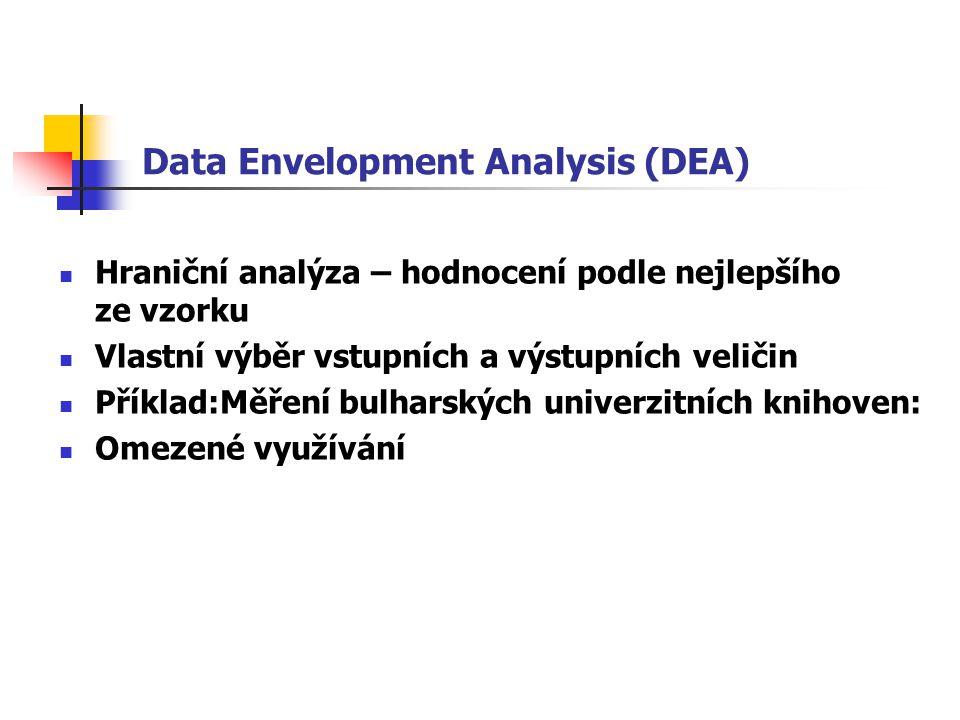 Data Envelopment Analysis (DEA) Hraniční analýza – hodnocení podle nejlepšího ze vzorku Vlastní výběr vstupních a výstupních veličin Příklad:Měření bulharských univerzitních knihoven: Omezené využívání