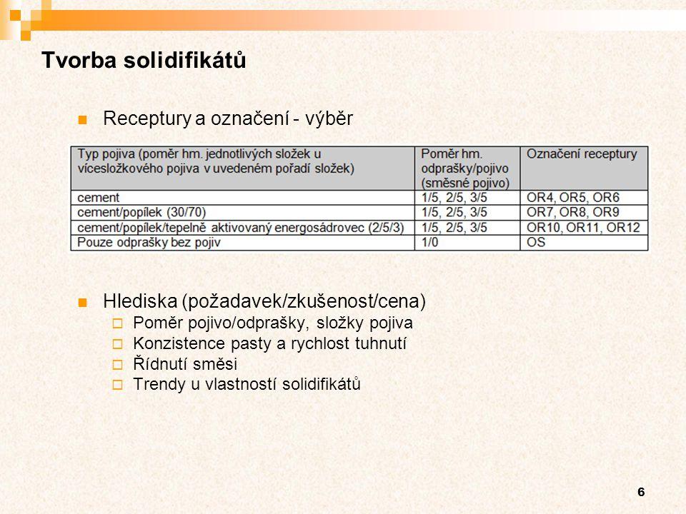 6 Tvorba solidifikátů Receptury a označení - výběr Hlediska (požadavek/zkušenost/cena)  Poměr pojivo/odprašky, složky pojiva  Konzistence pasty a rychlost tuhnutí  Řídnutí směsi  Trendy u vlastností solidifikátů