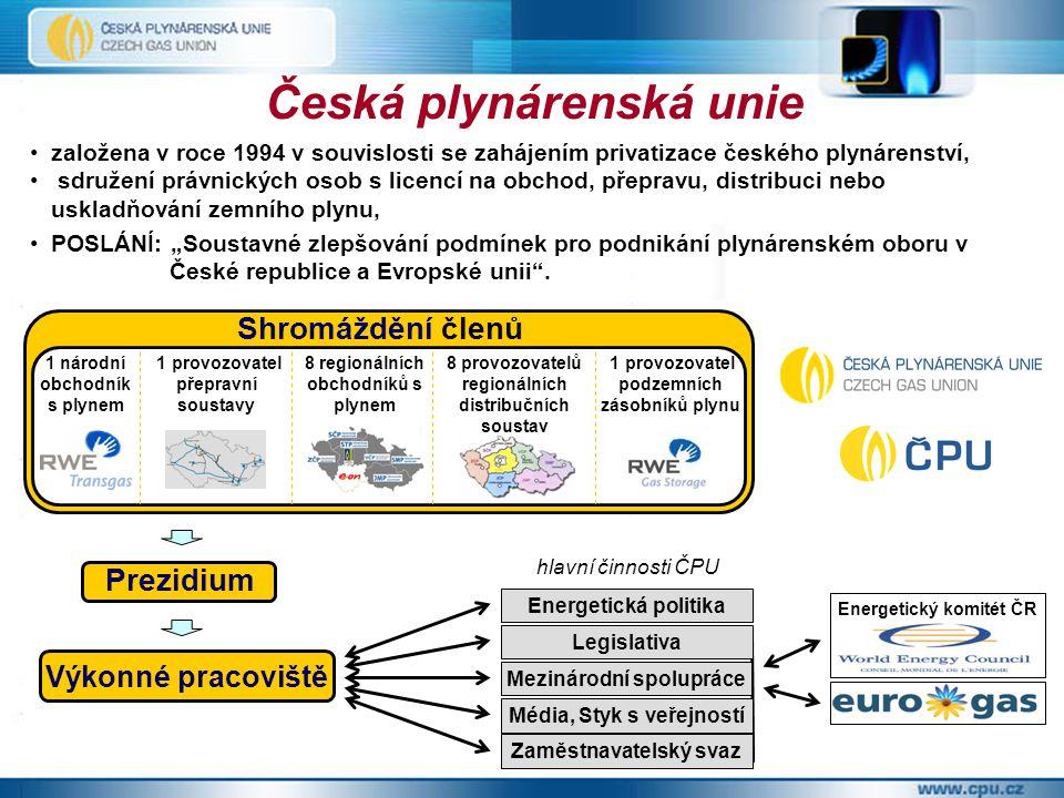 Česká plynárenská unie V oblasti podpory užití CNG se ČPU zejména zaměřuje na: vytváření vhodných podmínek pro rozvoj; prosazování úprav legislativy; informování odborné i laické veřejnosti v rámci komunikační kampaně; propagaci předností CNG; podporu rozvoje výstavby plnících stanic CNG v ČR.