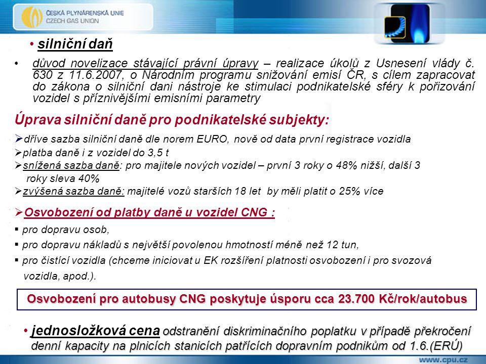 silniční daň důvod novelizace stávající právní úpravy – realizace úkolů z Usnesení vlády č.
