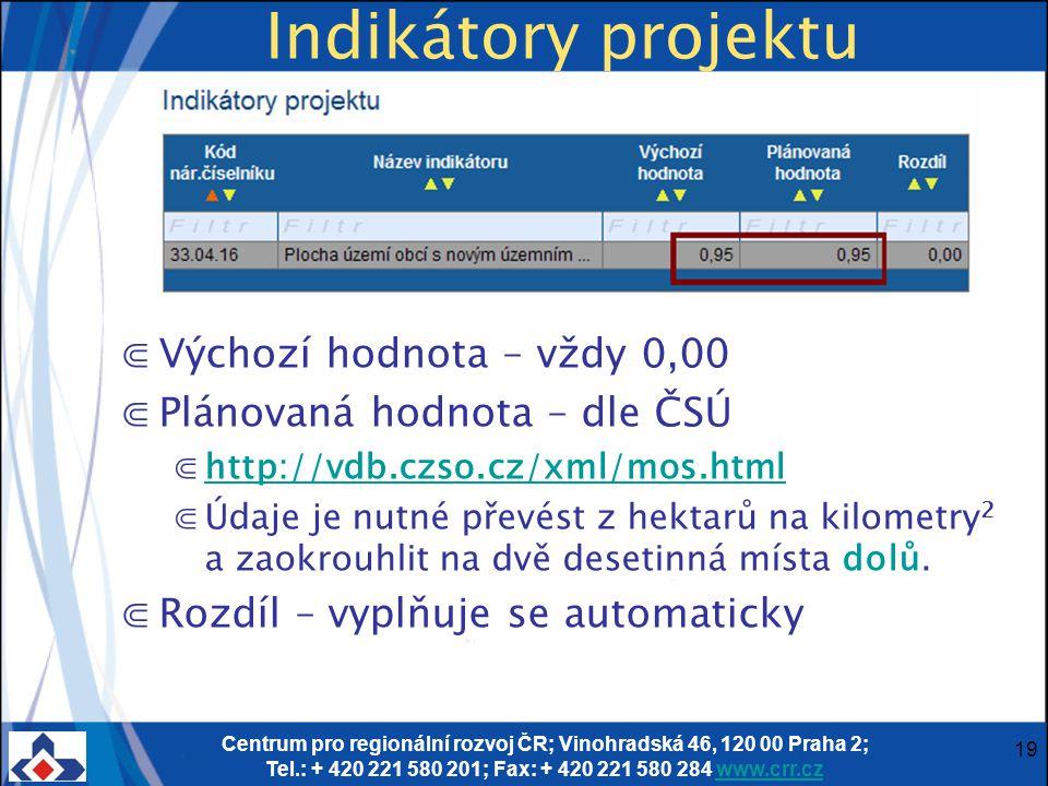 Centrum pro regionální rozvoj ČR; Vinohradská 46, 120 00 Praha 2; Tel.: + 420 221 580 201; Fax: + 420 221 580 284 www.crr.czwww.crr.cz 19 Indikátory p