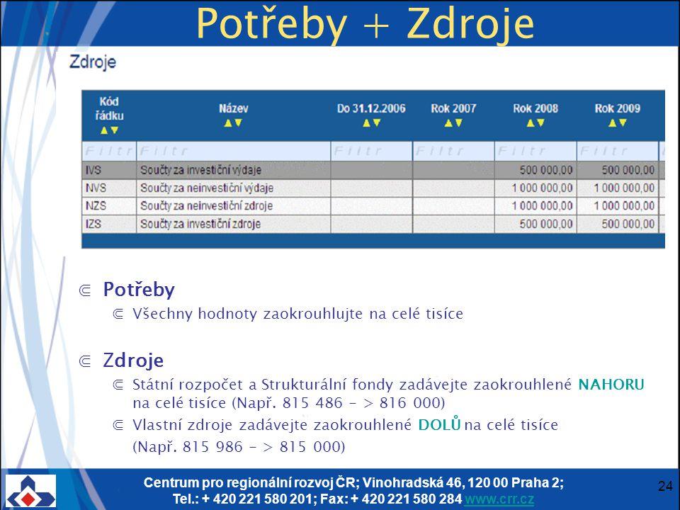 Centrum pro regionální rozvoj ČR; Vinohradská 46, 120 00 Praha 2; Tel.: + 420 221 580 201; Fax: + 420 221 580 284 www.crr.czwww.crr.cz 24 Potřeby + Zd