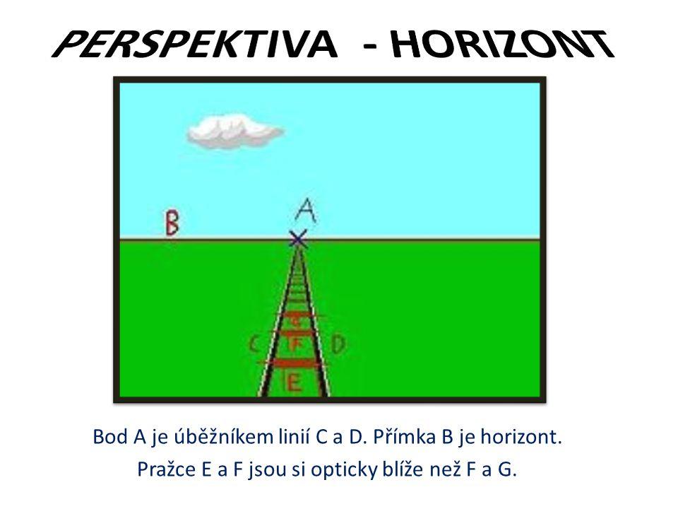 Bod A je úběžníkem linií C a D. Přímka B je horizont. Pražce E a F jsou si opticky blíže než F a G.