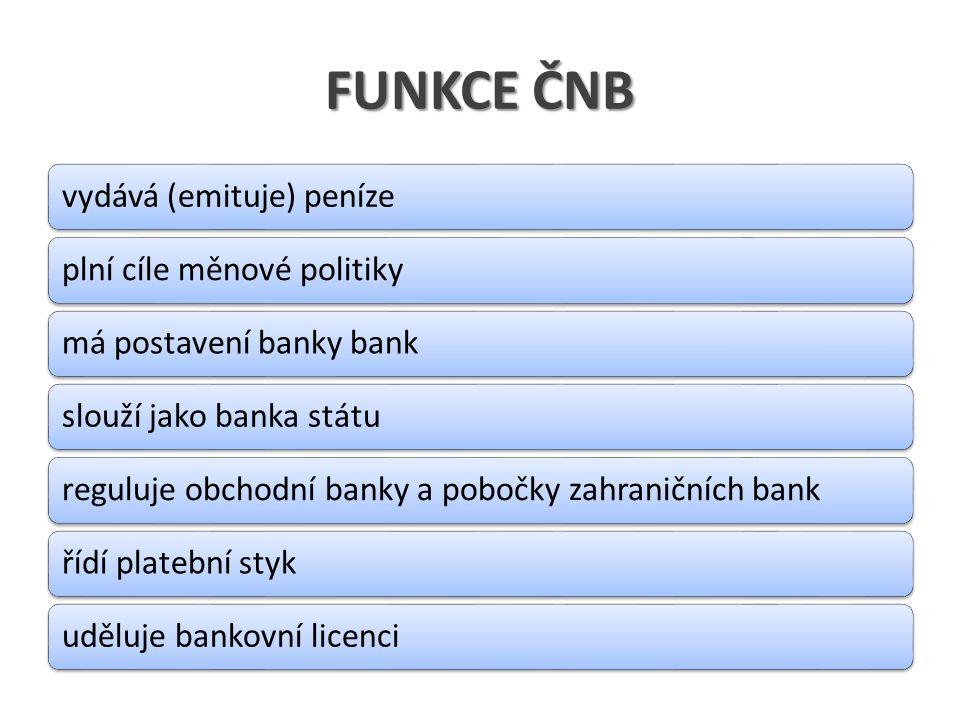 FUNKCE ČNB vydává (emituje) penízeplní cíle měnové politikymá postavení banky bankslouží jako banka státureguluje obchodní banky a pobočky zahraničních bankřídí platební stykuděluje bankovní licenci
