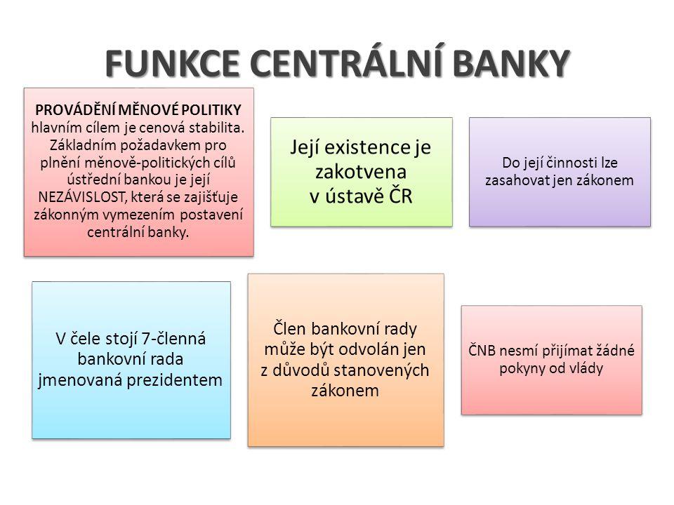 NÁSTROJE MĚNOVÉ POLITKY DISKONTNÍ SAZBA ČNB, která je cenou za kterou ČNB půjčuje obchodním bankám peníze, snížením diskontní sazby zvýší se množství peněz v ekonomice, zvýšením diskontní sazby sníží se množství peněz v ekonomice a možnost bank poskytovat úvěry.