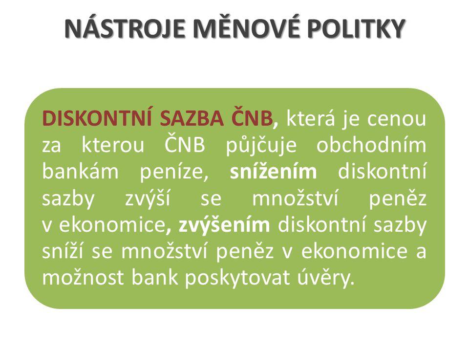 NÁSTROJE MĚNOVÉ POLITKY POVINNÉ MINIMÁLNÍ REZERVY (PMR) banky přijímají vklady a půjčují peníze (poskytují úvěr), část přijatých vkladů musí banky uložit na účtě vedeném u ČNB jako PMR Banky v současné době udržují PMR na svém účtu ve Zúčtovacím centru ČNB.
