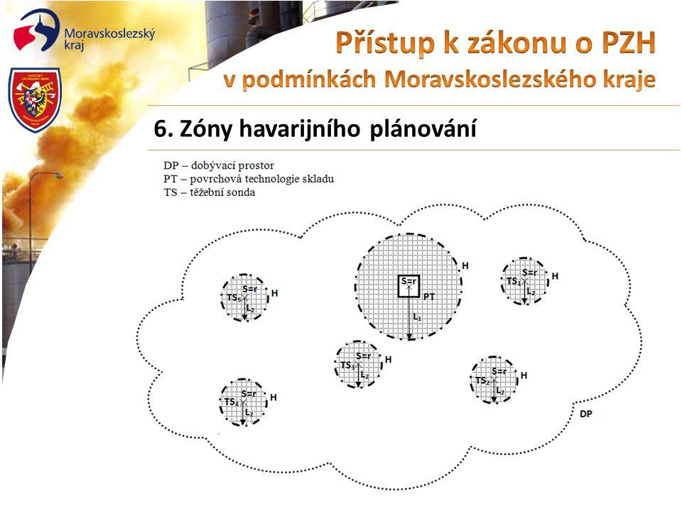 7. Vnější havarijní plány