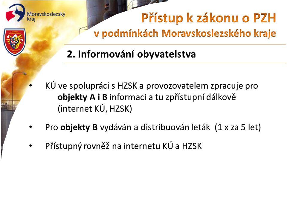 2. Informování obyvatelstva