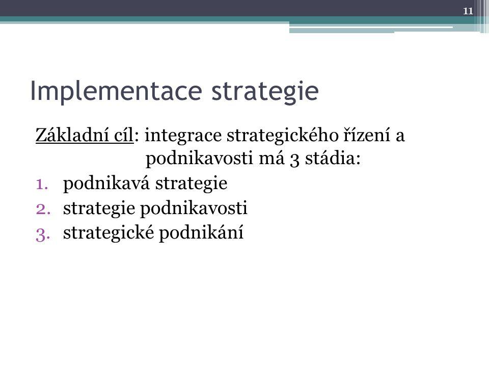 Implementace strategie Základní cíl: integrace strategického řízení a podnikavosti má 3 stádia: 1.podnikavá strategie 2.strategie podnikavosti 3.strategické podnikání 11