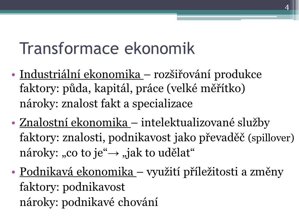 """Transformace ekonomik Industriální ekonomika – rozšiřování produkce faktory: půda, kapitál, práce (velké měřítko) nároky: znalost fakt a specializace Znalostní ekonomika – intelektualizované služby faktory: znalosti, podnikavost jako převaděč (spillover) nároky: """"co to je → """"jak to udělat Podnikavá ekonomika – využití příležitosti a změny faktory: podnikavost nároky: podnikavé chování 4"""