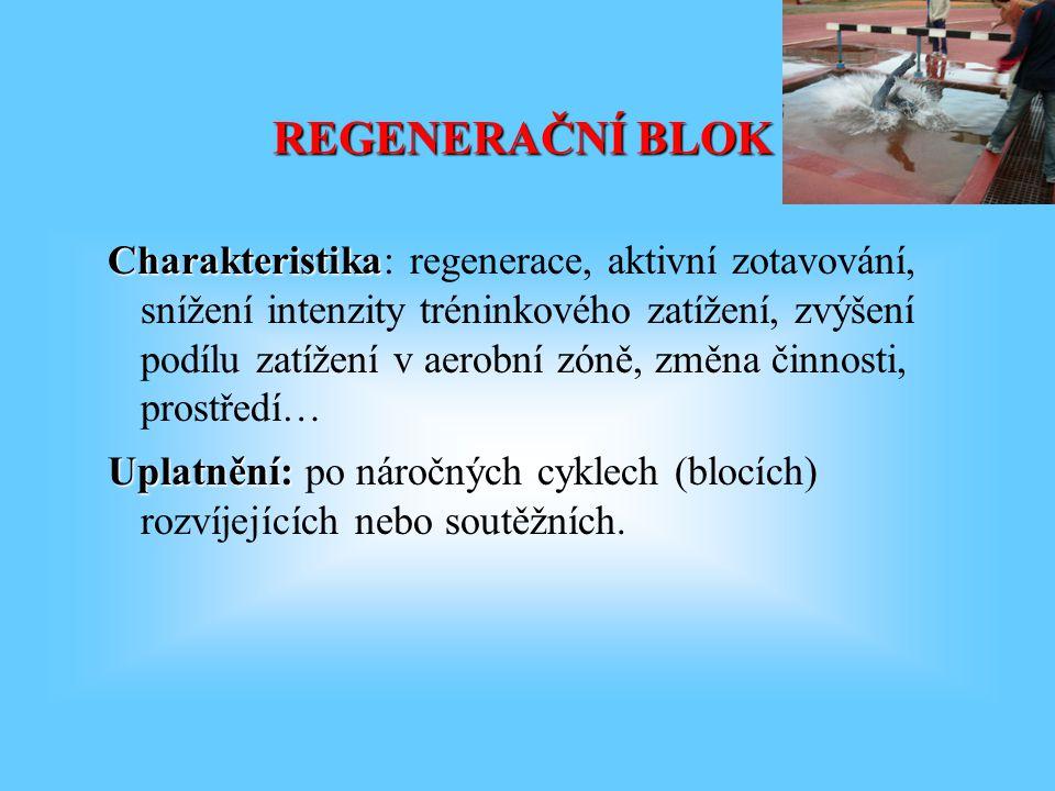 REGENERAČNÍ BLOK Charakteristika Charakteristika: regenerace, aktivní zotavování, snížení intenzity tréninkového zatížení, zvýšení podílu zatížení v aerobní zóně, změna činnosti, prostředí… Uplatnění: Uplatnění: po náročných cyklech (blocích) rozvíjejících nebo soutěžních.Uplatnění: