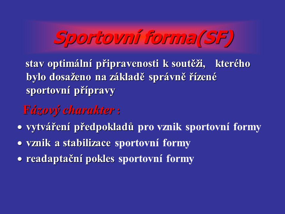 Sportovní forma(SF) stav optimální připravenosti k soutěži, kterého bylo dosaženo na základě správně řízené sportovní přípravy stav optimální připrave