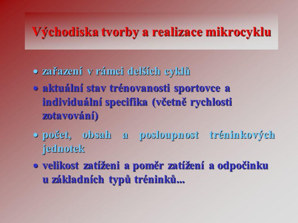 Mezocyklus réninkový celek, který se skládá z několika mikrocyklů.