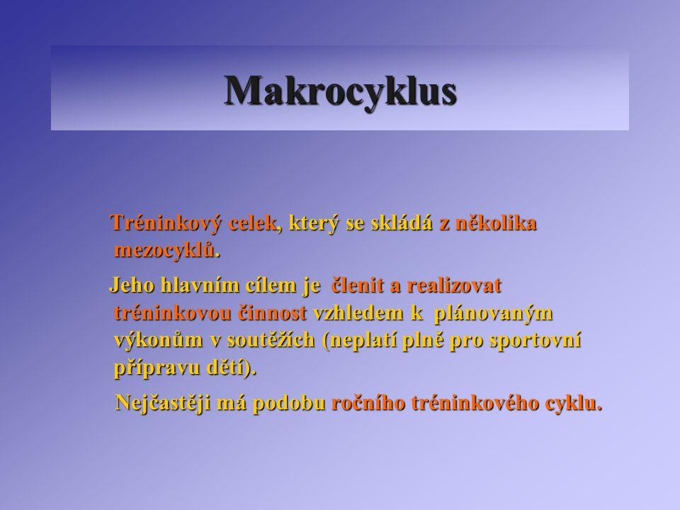 Makrocyklus Tréninkový celek, který se skládá z několika mezocyklů. Jeho hlavním cílem je členit a realizovat tréninkovou činnost vzhledem k plánovaný