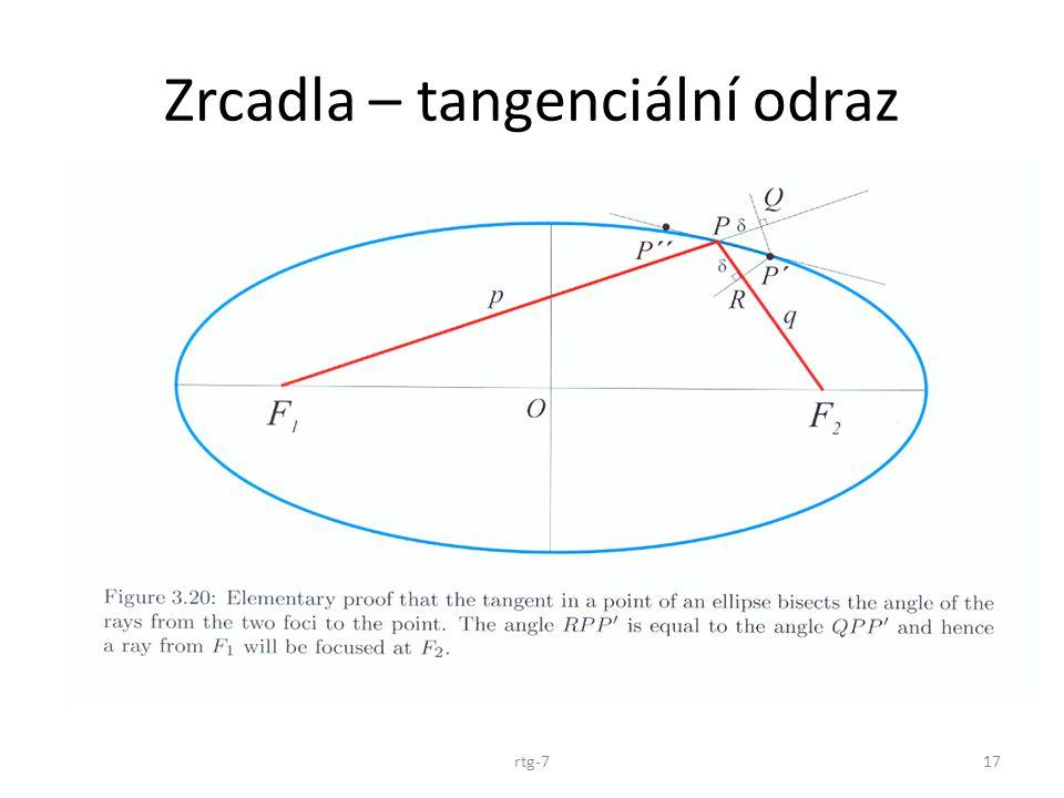 Zrcadla – tangenciální odraz rtg-717