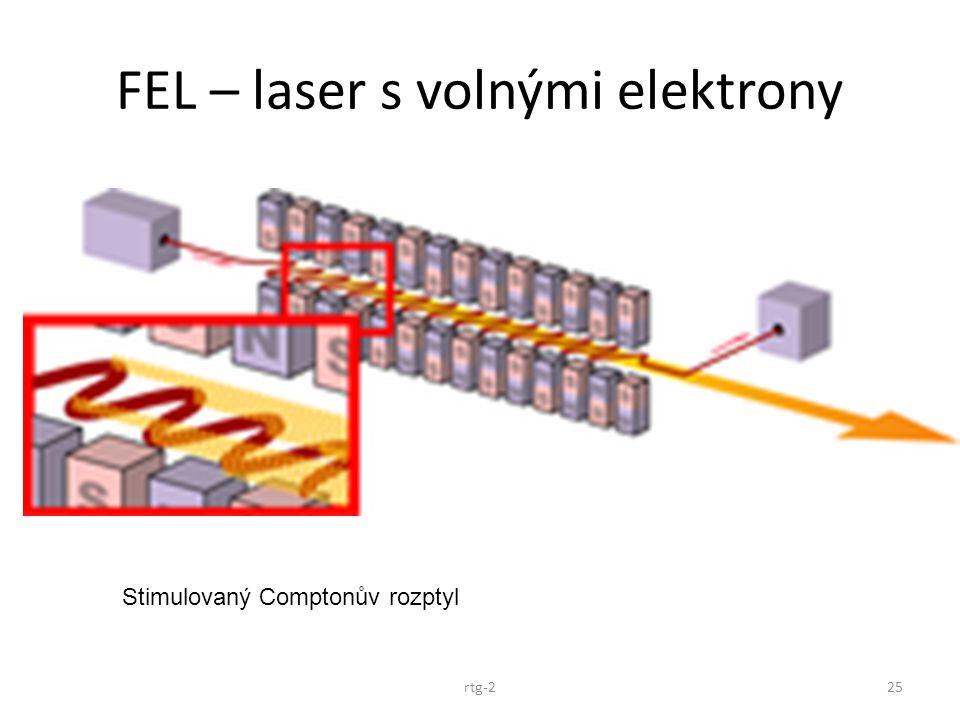 FEL – laser s volnými elektrony Stimulovaný Comptonův rozptyl 25rtg-2