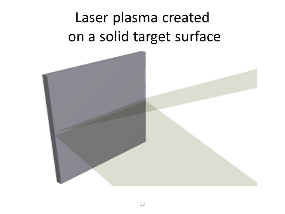 33 Laser plasma created on a solid target surface