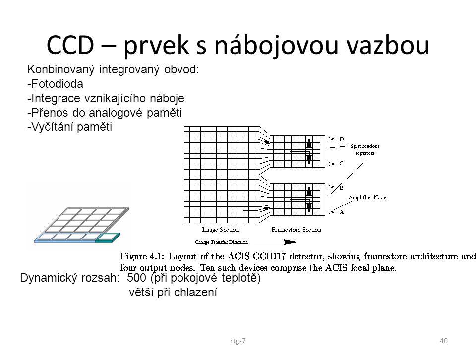 CCD – prvek s nábojovou vazbou rtg-740 Konbinovaný integrovaný obvod: -Fotodioda -Integrace vznikajícího náboje -Přenos do analogové paměti -Vyčítání