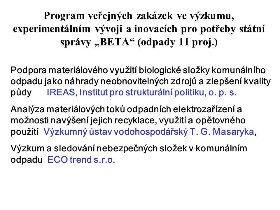 """Program veřejných zakázek ve výzkumu, experimentálním vývoji a inovacích pro potřeby státní správy """"BETA"""" (odpady 11 proj.) Podpora materiálového využ"""