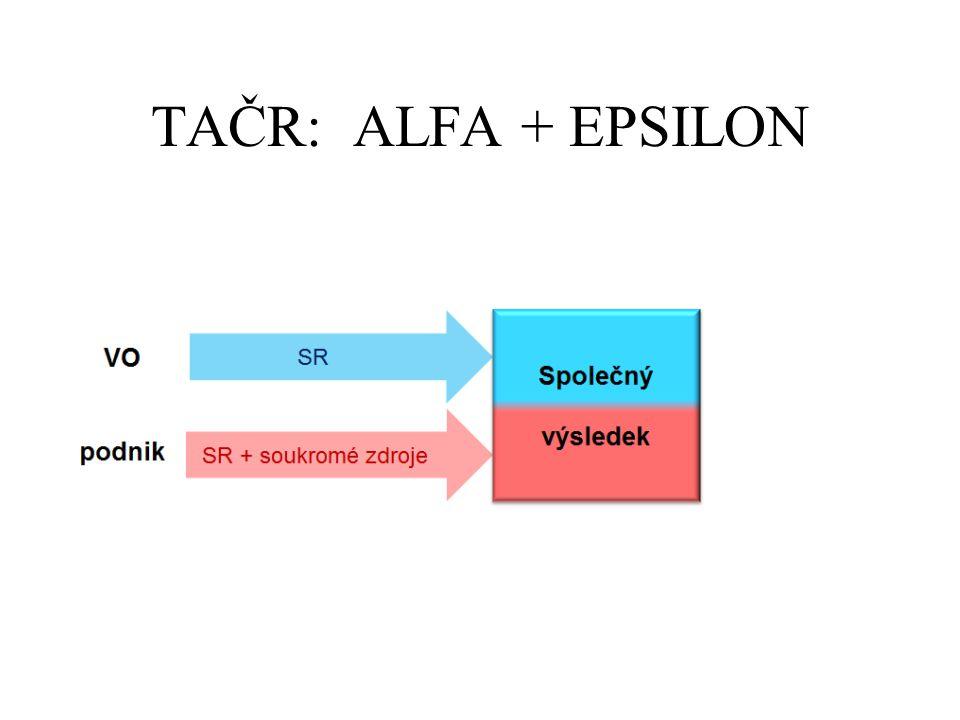 TAČR: ALFA + EPSILON