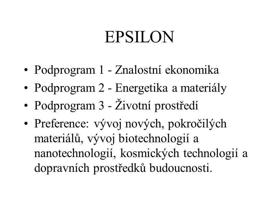 EPSILON Podprogram 1 - Znalostní ekonomika Podprogram 2 - Energetika a materiály Podprogram 3 - Životní prostředí Preference: vývoj nových, pokročilých materiálů, vývoj biotechnologií a nanotechnologií, kosmických technologií a dopravních prostředků budoucnosti.