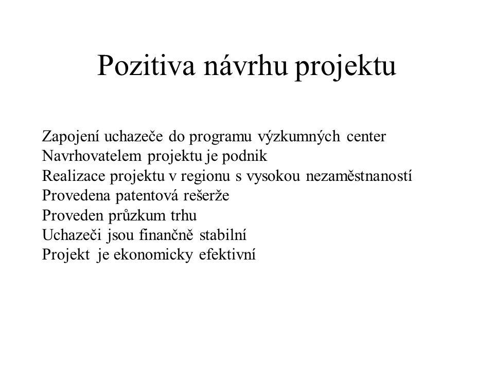 Pozitiva návrhu projektu Zapojení uchazeče do programu výzkumných center Navrhovatelem projektu je podnik Realizace projektu v regionu s vysokou nezaměstnaností Provedena patentová rešerže Proveden průzkum trhu Uchazeči jsou finančně stabilní Projekt je ekonomicky efektivní