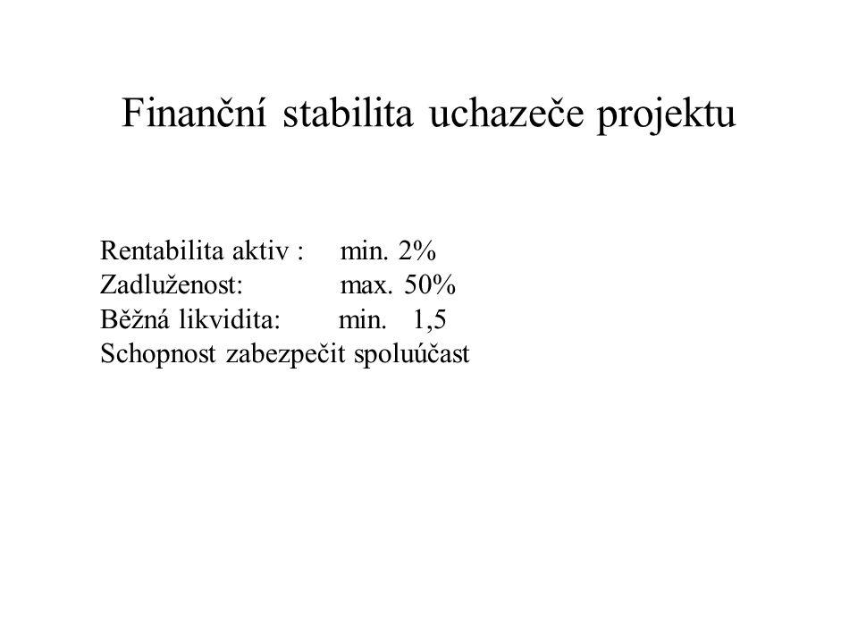 Finanční stabilita uchazeče projektu Rentabilita aktiv : min. 2% Zadluženost: max. 50% Běžná likvidita: min. 1,5 Schopnost zabezpečit spoluúčast