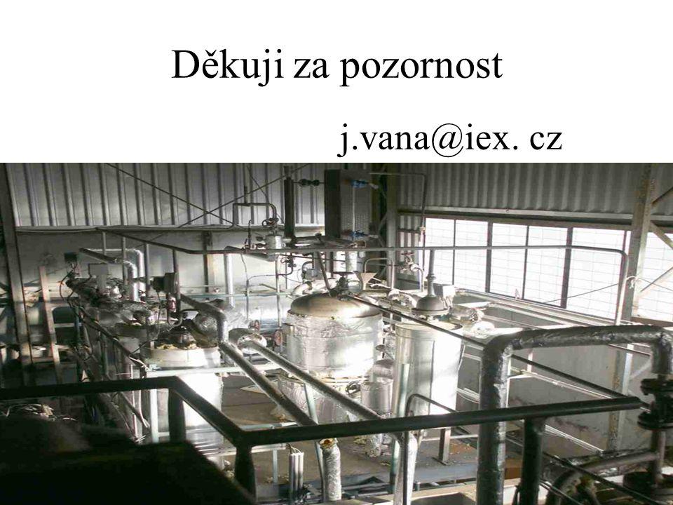 Děkuji za pozornost j.vana@iex. cz