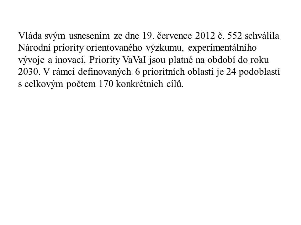 Vláda svým usnesením ze dne 19. července 2012 č. 552 schválila Národní priority orientovaného výzkumu, experimentálního vývoje a inovací. Priority VaV