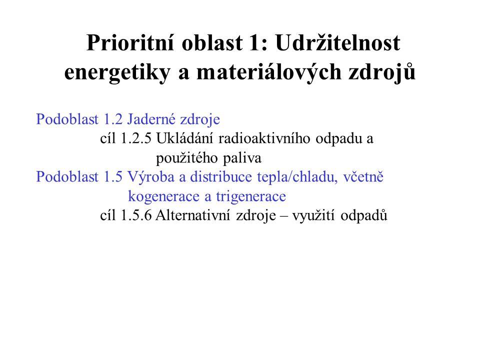 Prioritní oblast 1: Udržitelnost energetiky a materiálových zdrojů Podoblast 1.2 Jaderné zdroje cíl 1.2.5 Ukládání radioaktivního odpadu a použitého paliva Podoblast 1.5 Výroba a distribuce tepla/chladu, včetně kogenerace a trigenerace cíl 1.5.6 Alternativní zdroje – využití odpadů