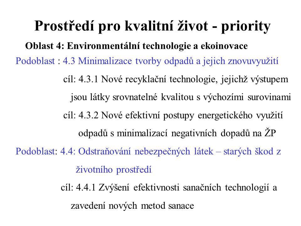 Prostředí pro kvalitní život - priority Oblast 4: Environmentální technologie a ekoinovace Podoblast : 4.3 Minimalizace tvorby odpadů a jejich znovuvy