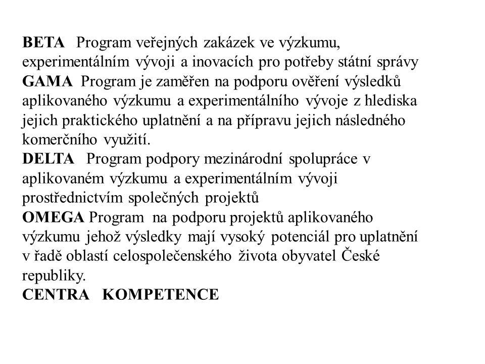 BETA Program veřejných zakázek ve výzkumu, experimentálním vývoji a inovacích pro potřeby státní správy GAMA Program je zaměřen na podporu ověření výsledků aplikovaného výzkumu a experimentálního vývoje z hlediska jejich praktického uplatnění a na přípravu jejich následného komerčního využití.