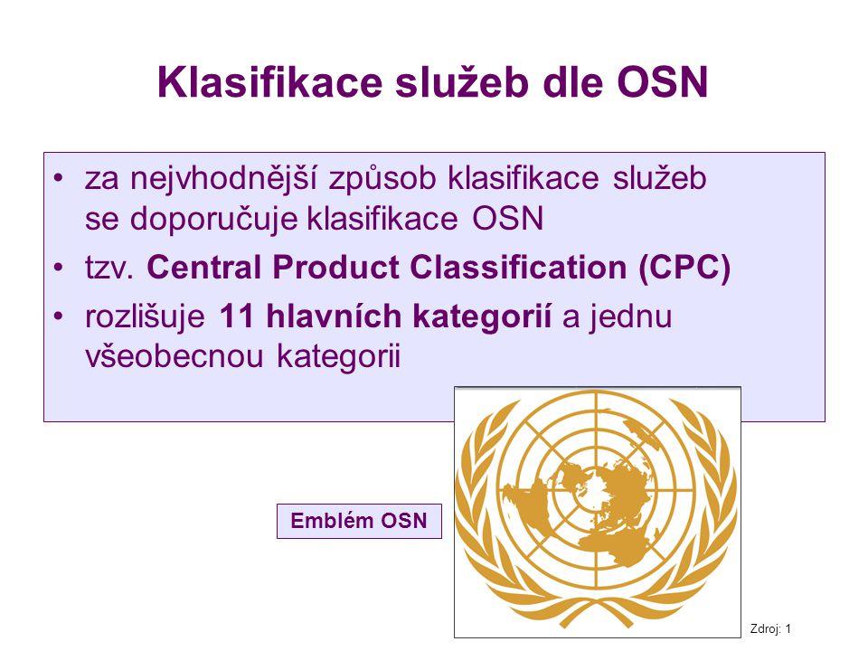 Klasifikace služeb dle OSN za nejvhodnější způsob klasifikace služeb se doporučuje klasifikace OSN tzv. Central Product Classification (CPC) rozlišuje